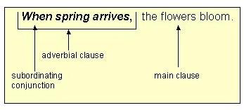 When will the flowersbloom  Answer  when spring arrives lXeqOEKr