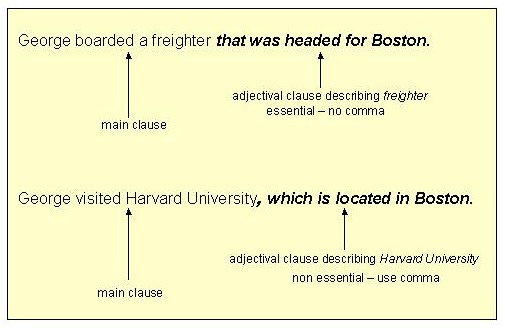 subject adjective clause