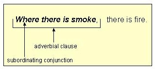Where is there fire  Answer   where there is smoke xyvHDSI7