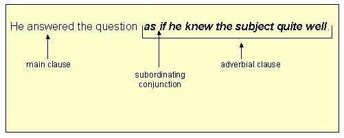 adverbial clause of degree