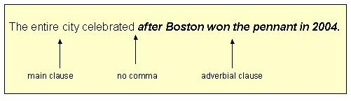 how to identify noun adjective and adverb clauses