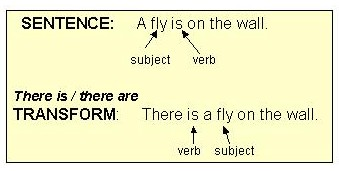 Sentence Patterns 1-5 ? Dual Credit Engl 110 Blog