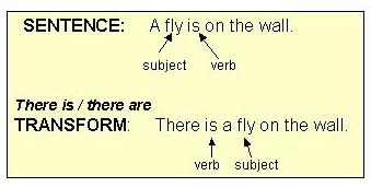 Crocheting Verb : Sentence Patterns 1-5 ? Dual Credit Engl 110 Blog