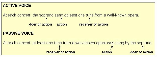 Example of active voice writing