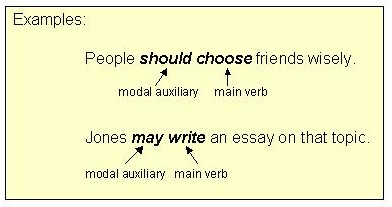 must auxiliary verb
