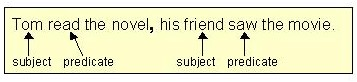 comma splice and fused sentences pdf