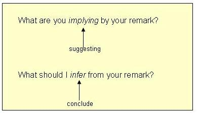 inferences worksheet 3