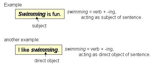 Faulty Pronoun Reference