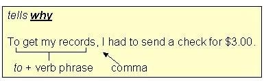 Major Comma Uses