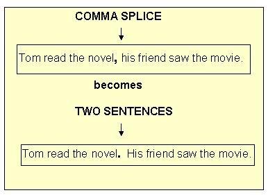 whats a sentence fragment