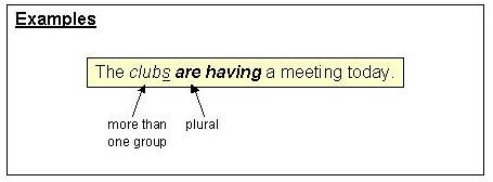 Subject-Verb Agreement ModuleSVAGR21