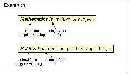 example of s form sentences