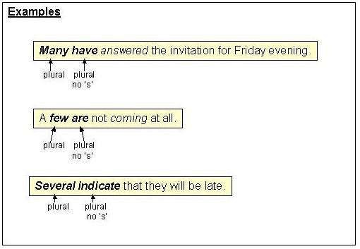 form of plural es