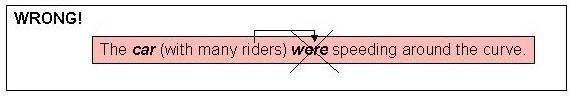 Subject-Verb Agreement ModuleSVAGR38