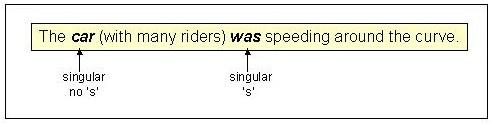 Subject-Verb Agreement ModuleSVAGR39