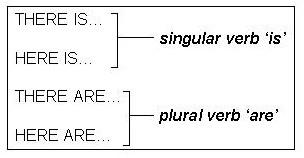 Subject-Verb Agreement ModuleSVAGR43