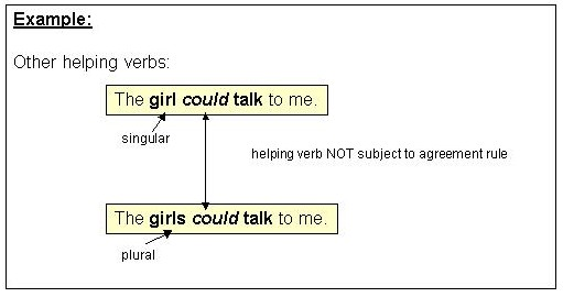 verb agreement