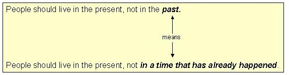 Commonly Confused Words: Past / Passed