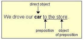 Preposition finder