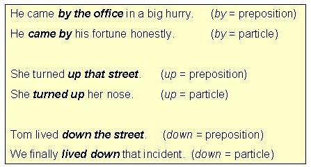 what are 10 examples of prepositional phrases Car Tuning