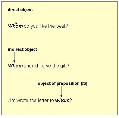 indirect object  exercises