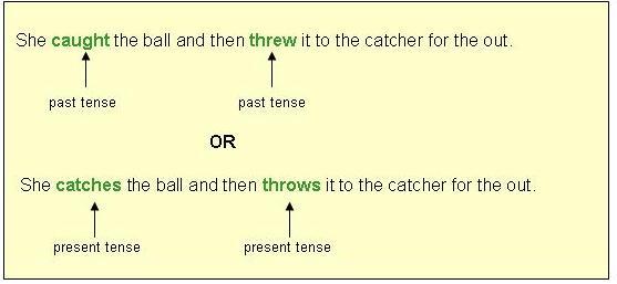 HOME – Verb Tense Consistency Worksheet