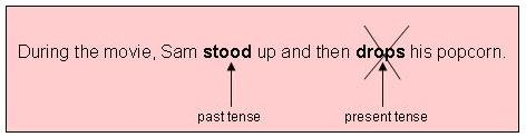 Should essays be in present tense