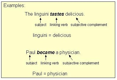 Linking verbs: appear, taste, smell, feel, look, sound, grow,seem ...